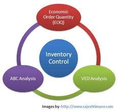 THE IMPACT OF INVENTORY MANAGEMENT AND - Share research