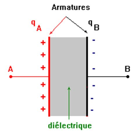 Etude des moteurs thermiques resume theorique